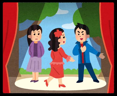 舞台と銭湯